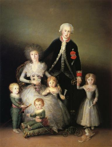 The Duke of Osuna and his Family by Francisco Goya